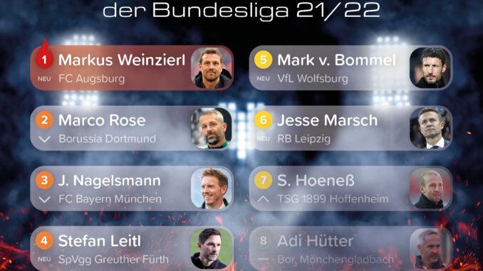 © Bildrechte: JOYclub Fotograf: JOYclub | Die erotischsten Trainer der Bundesliga 21/22