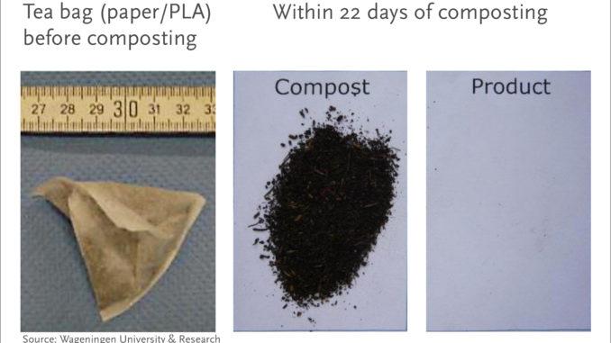 PLA Kunststoffe kompostierbar