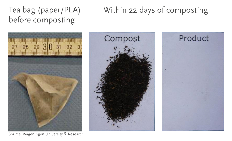 Praxistest: Kompostierbare Kunststoffe zersetzen sich